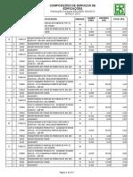 Custo Servicos Edificacoes 201203
