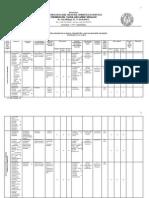Registrul Riscurilor Universitate 2012 -V2