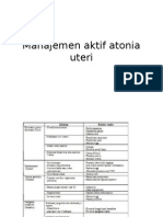 Manajemen Aktif Atonia Uteri