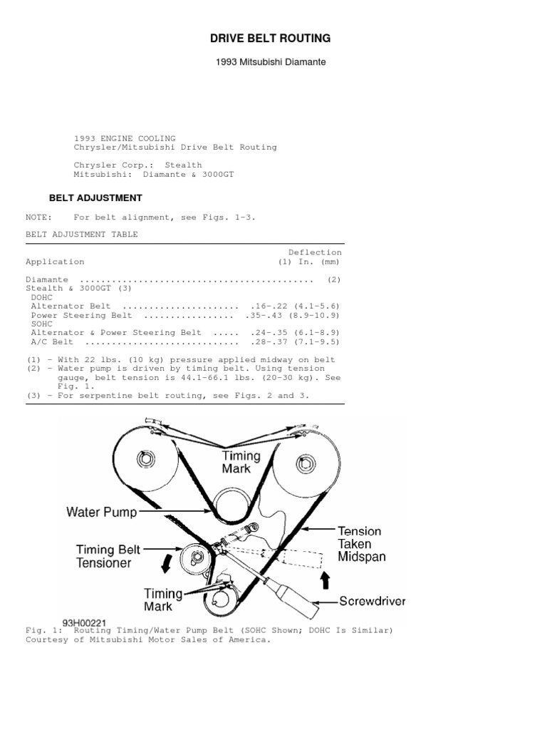 3000gt Timing Belt Diagram Schematic Diagrams Engine Drive Routing Toyota Camry