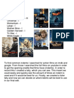 Movie Indents