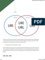Https Danielmiessler.com Study Url vs Uri