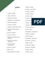 Lista Cu Tarile Si Capitelele Africii