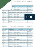 Lista de Ofertas Criadas Por AE_ENA TEIP E_ou Com Contrato de Autonomia
