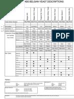 Belgian Yeast Descriptor Chart