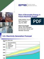 Naruc Renewables