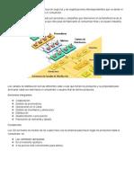 Canal de Distribución Es Una Estructura de Negocios y de Organizaciones Interdependientes Que Va Desde El Punto Del Origen Del Producto Hasta El Consumidor