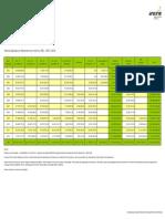 Valores Captados por Mecanismo de Incentivo (R$) - 2001 a 2012