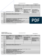 Psihologie Anul III 2014-2015 Sem 1
