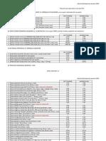 Oferta Completa Ianuarie 2015_1