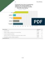 Δημοσκόπηση 22/01/2015 - Αποτελέσματα