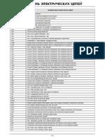 REPLIA.PDF