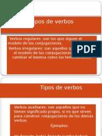 tiposdeverbos-120410135817-phpapp01