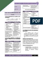 Public International Law Finals Reviewer 2013-08-17