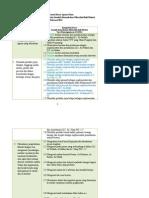 Rumusan KD SD PAI  2 Mei 2013.docx