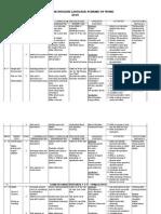 ENGLISH Scheme of Work FORM 5 2015