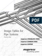 DesignTable for PipeSys - Pressure Drop