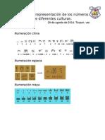 Formas de representación de los números de diferentes culturas (1)