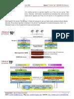 Oracle Clusterware