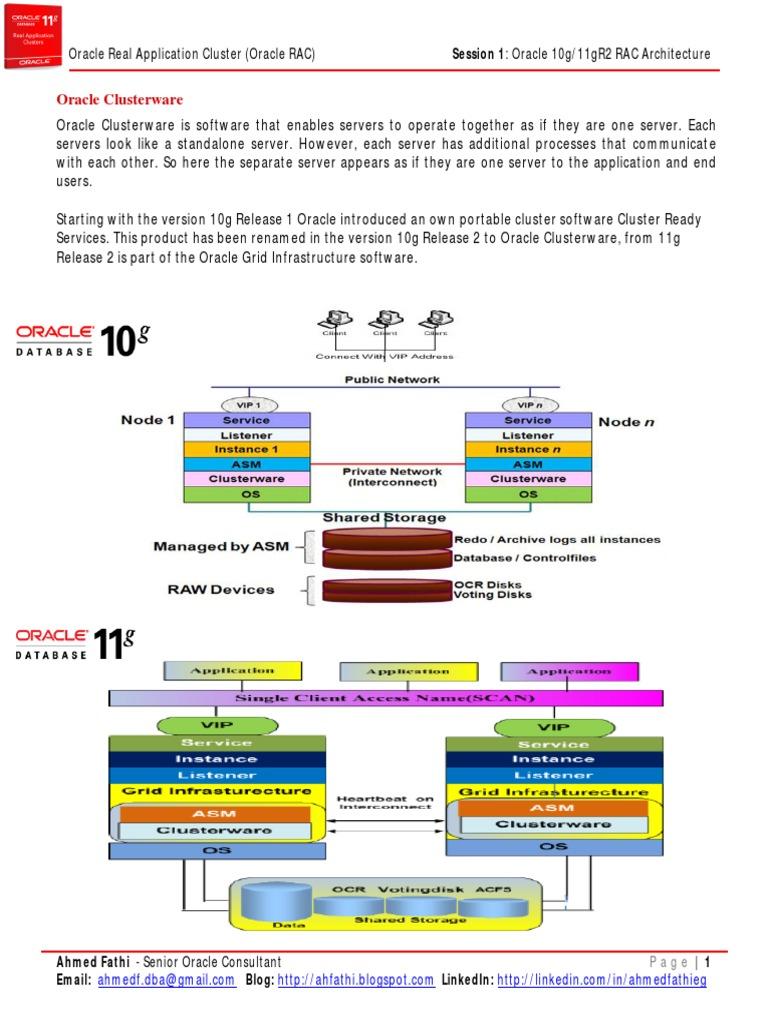 Oracle Clusterware | Oracle Database | Computer Cluster