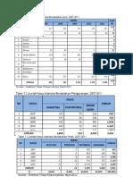 Data Kasus NAPZA Jateng