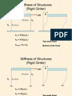 09 CE225 Stiffness of One-storey Frame