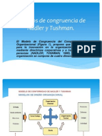 Modelos de Congruencia de Nadler y Tushman