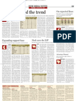 Hindu Election 2009-part7