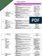 RPT BM Tingkatan 2 2015