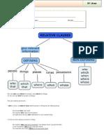 Ft9 004 (Relative Pronouns)