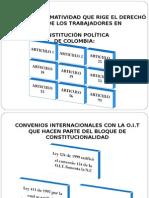 Asociacion en Colombia