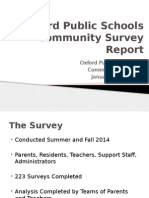 Community Survey & CCSS Forum