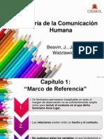 3. Teoría de La Comunicación Humana