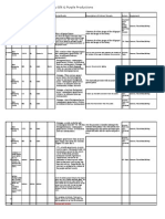 Copy of Shot List Template