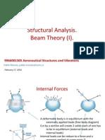 Beam theory 1