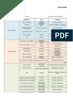 Programacion e Clinica