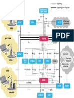 GPRS EDGE 3G LTE Overview Ericsson