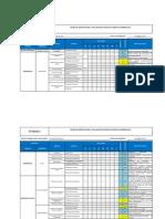Anexo 1. Matriz Aspectos e Impactos Ambientales Contrato 3230