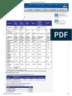 Gav Pai Data Structures And Algorithms Pdf