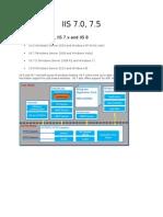 IIS 7.5 details