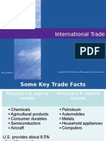 Trade theories ppt