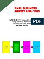 BS_L07_External Business Environment Analysis