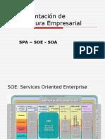 Sesion 4.0 SOE-SOA