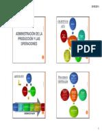 CLASE APO 2014.pdf