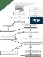 1 diagrama de flujo de motores de busqueda