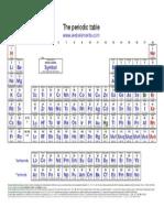 printable periodic table 1