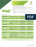 Residential Everyday Saver, Market January 2015 (Endeavour Energy)
