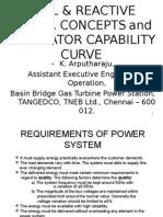 89708090 Generator Capability Curve