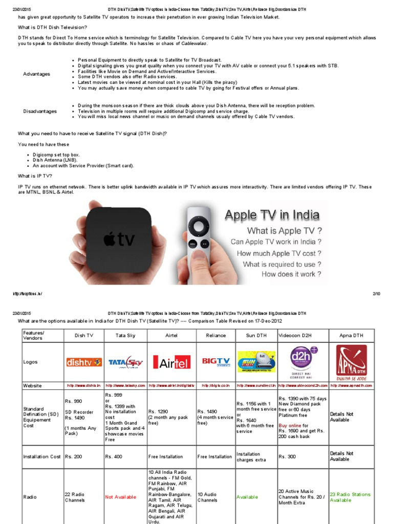DTH DishTV,Satellite TV Options in India-Choose From TataSky