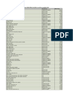 Alimente Summary Pral List